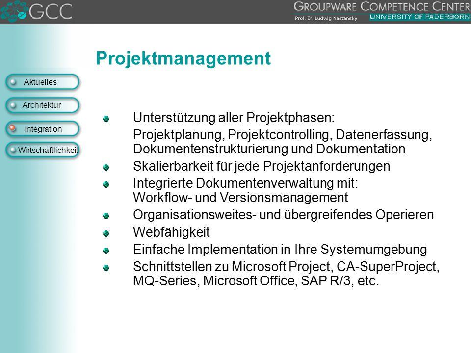 Projektmanagement Unterstützung aller Projektphasen: