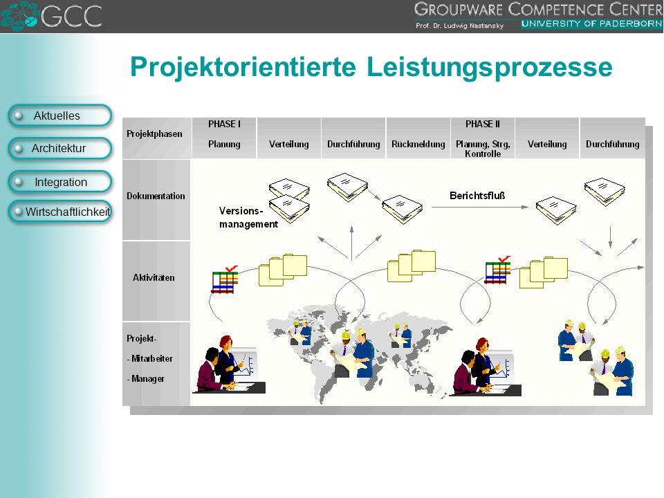 Projektorientierte Leistungsprozesse
