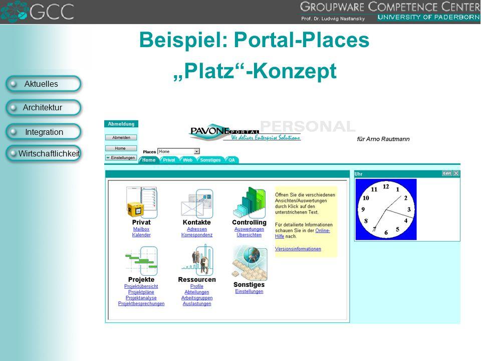 Beispiel: Portal-Places