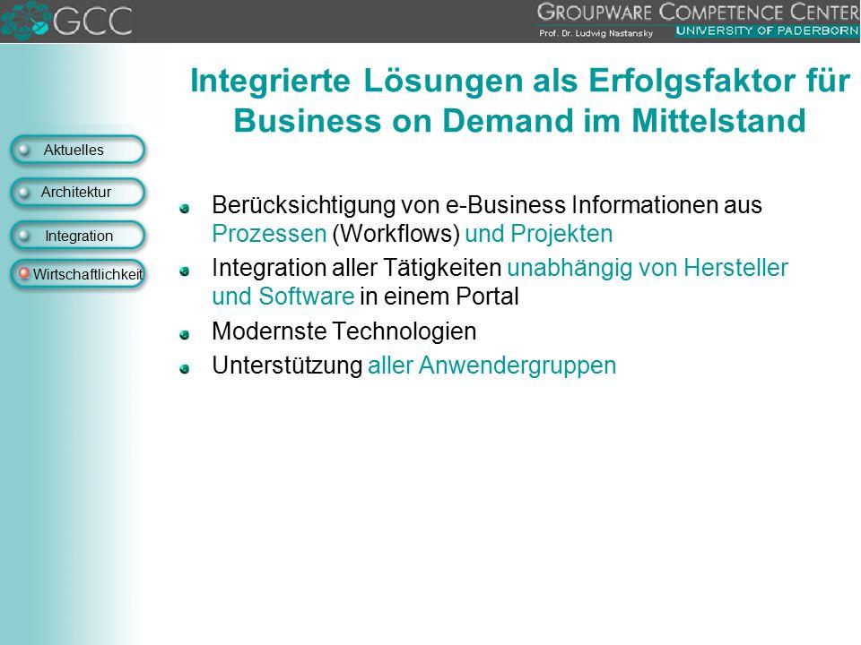 Integrierte Lösungen als Erfolgsfaktor für Business on Demand im Mittelstand
