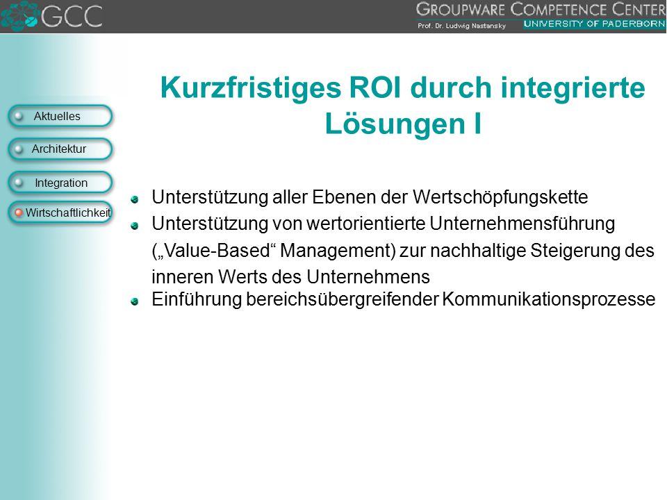 Kurzfristiges ROI durch integrierte Lösungen I