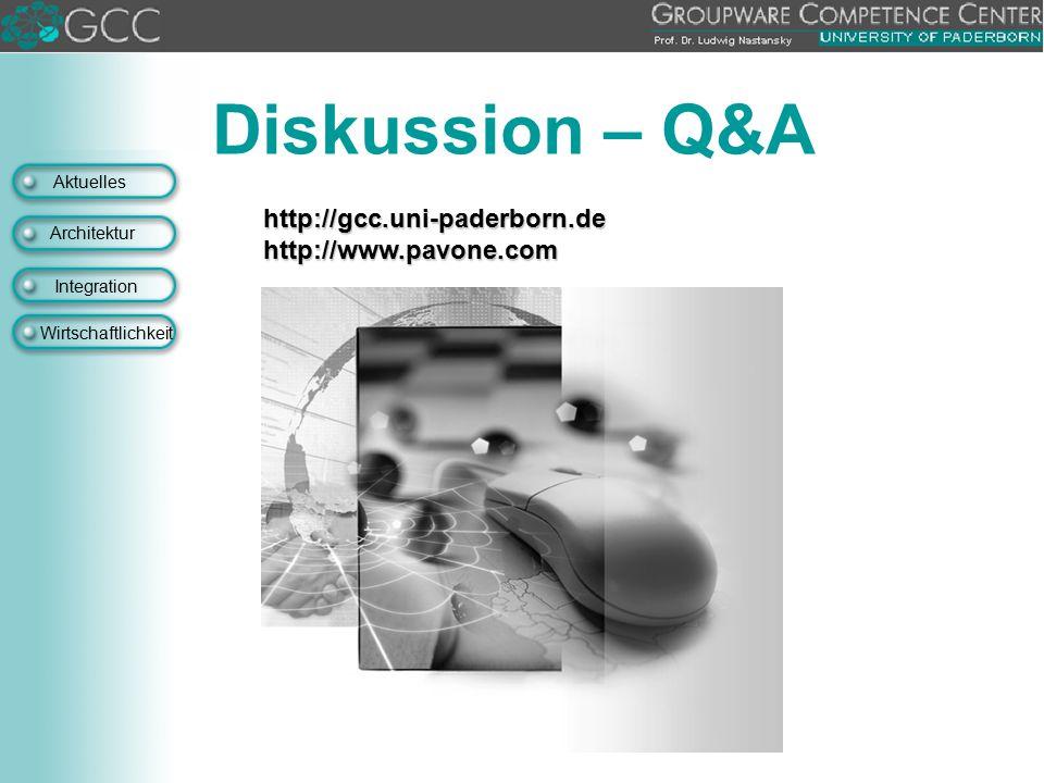Diskussion – Q&A http://gcc.uni-paderborn.de http://www.pavone.com