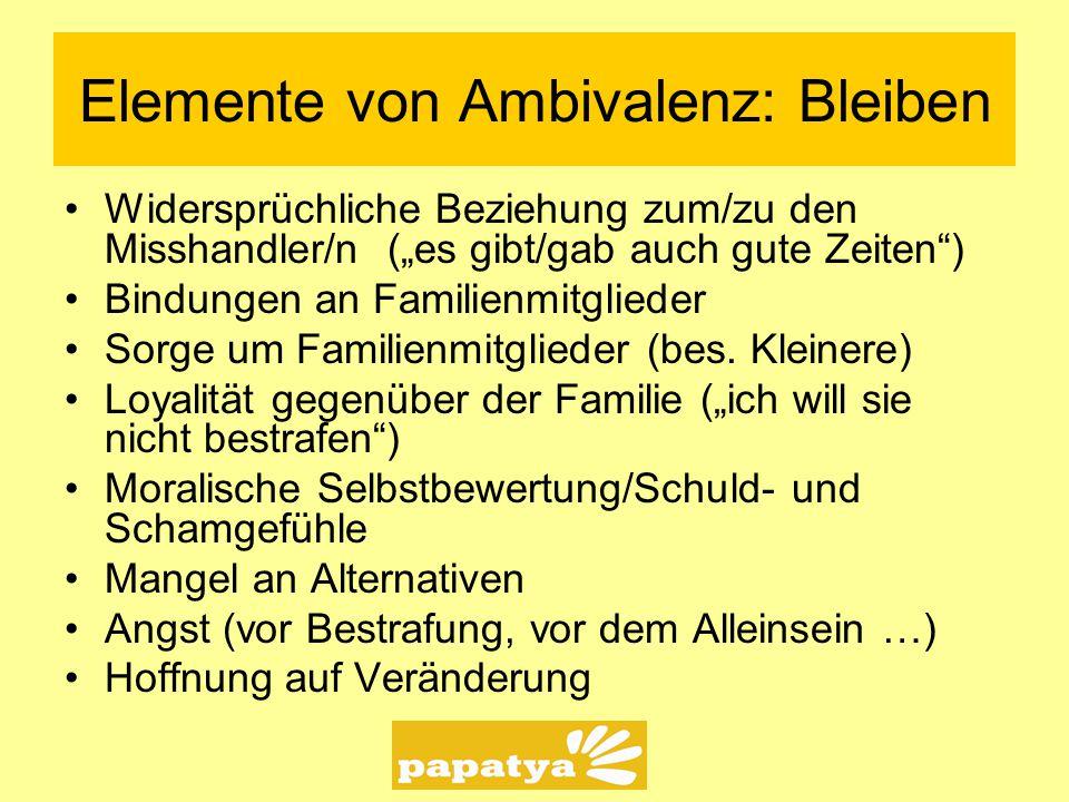Elemente von Ambivalenz: Bleiben