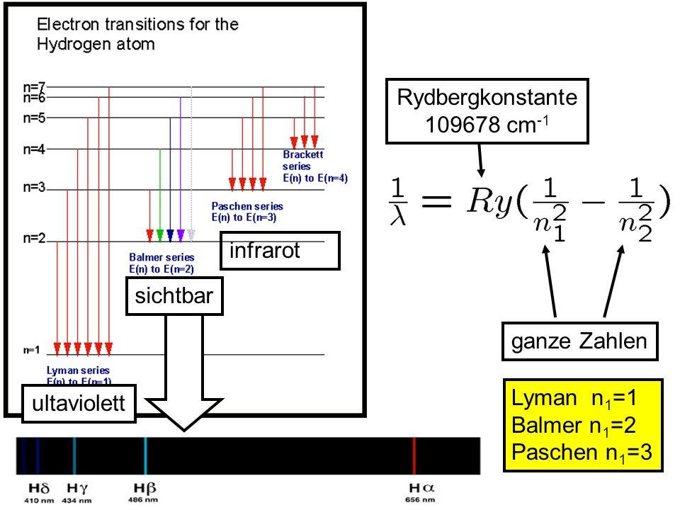 Rydbergkonstante 109678 cm-1. infrarot. ganze Zahlen. sichtbar. Lyman n1=1. Balmer n1=2. Paschen n1=3.