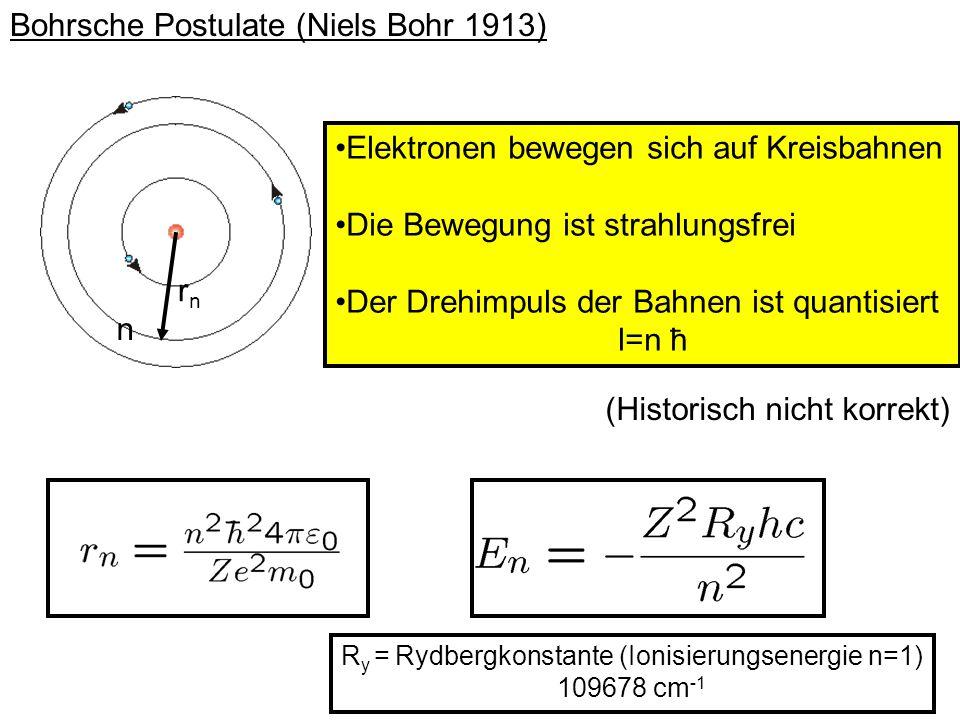 Bohrsche Postulate (Niels Bohr 1913)