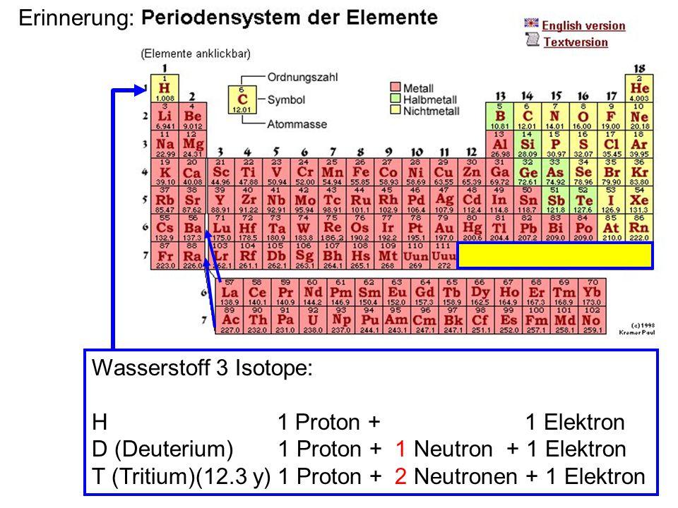Erinnerung: Wasserstoff 3 Isotope: H 1 Proton + 1 Elektron.