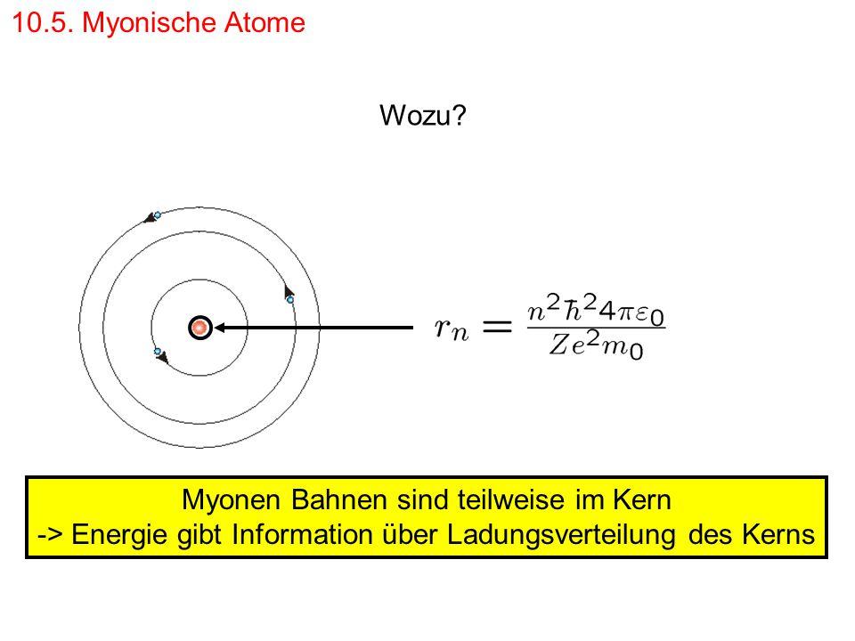 Myonen Bahnen sind teilweise im Kern