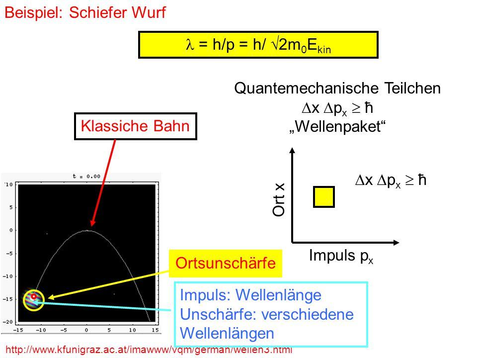 Beispiel: Schiefer Wurf