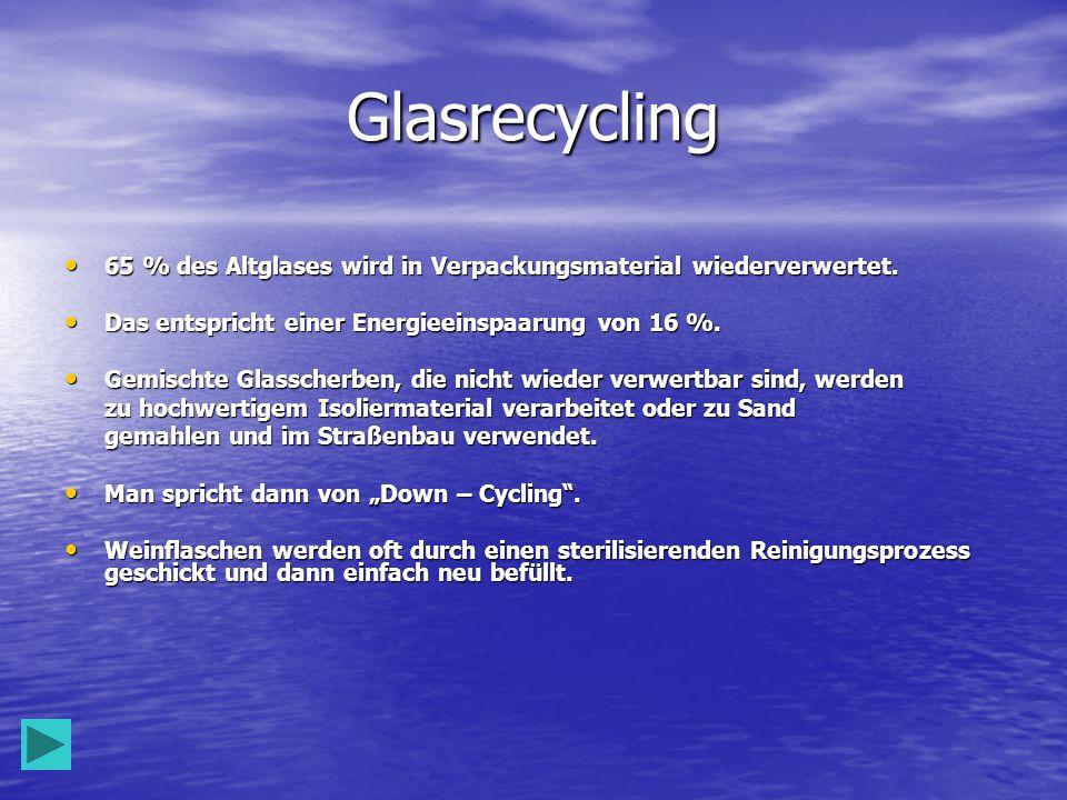 Glasrecycling 65 % des Altglases wird in Verpackungsmaterial wiederverwertet. Das entspricht einer Energieeinspaarung von 16 %.