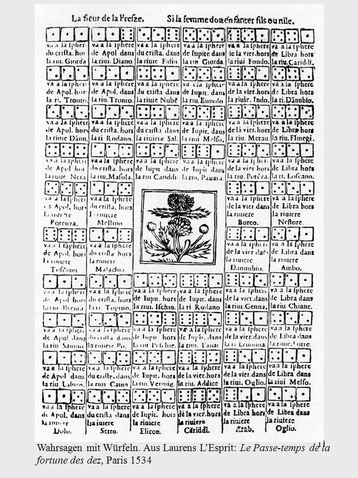 Zodiac in der Handfläche. Jean Baptiste Belot: Oeuvres, 1640