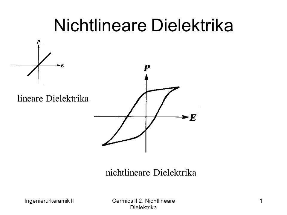 Nichtlineare Dielektrika