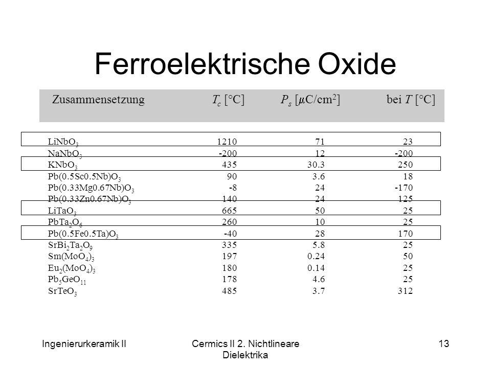 Ferroelektrische Oxide