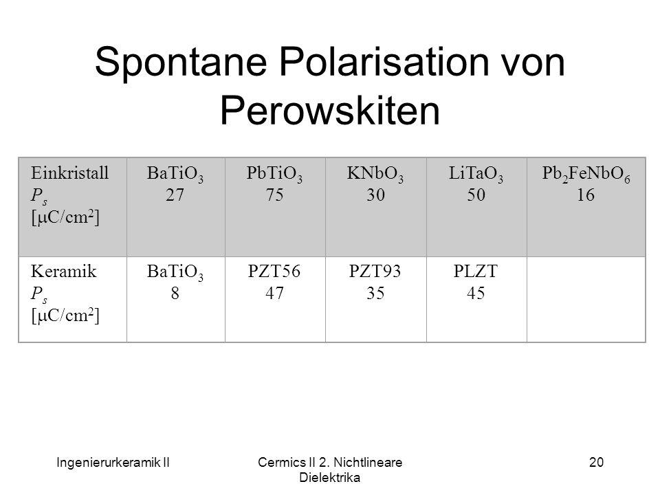 Spontane Polarisation von Perowskiten