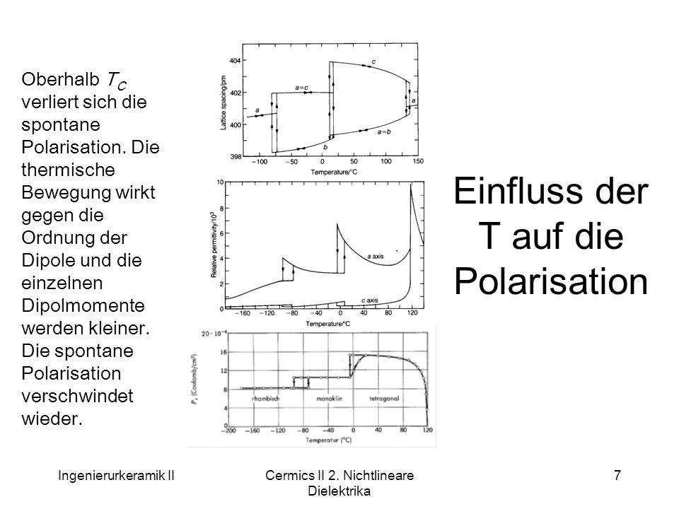 Einfluss der T auf die Polarisation