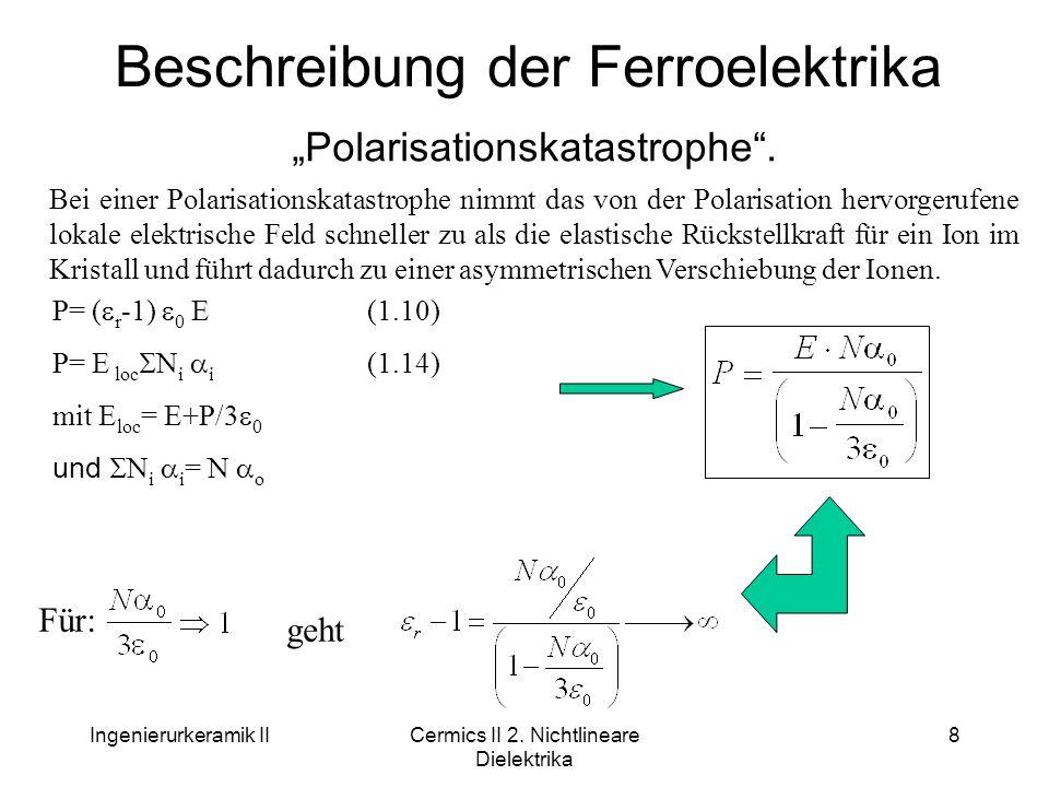 Beschreibung der Ferroelektrika