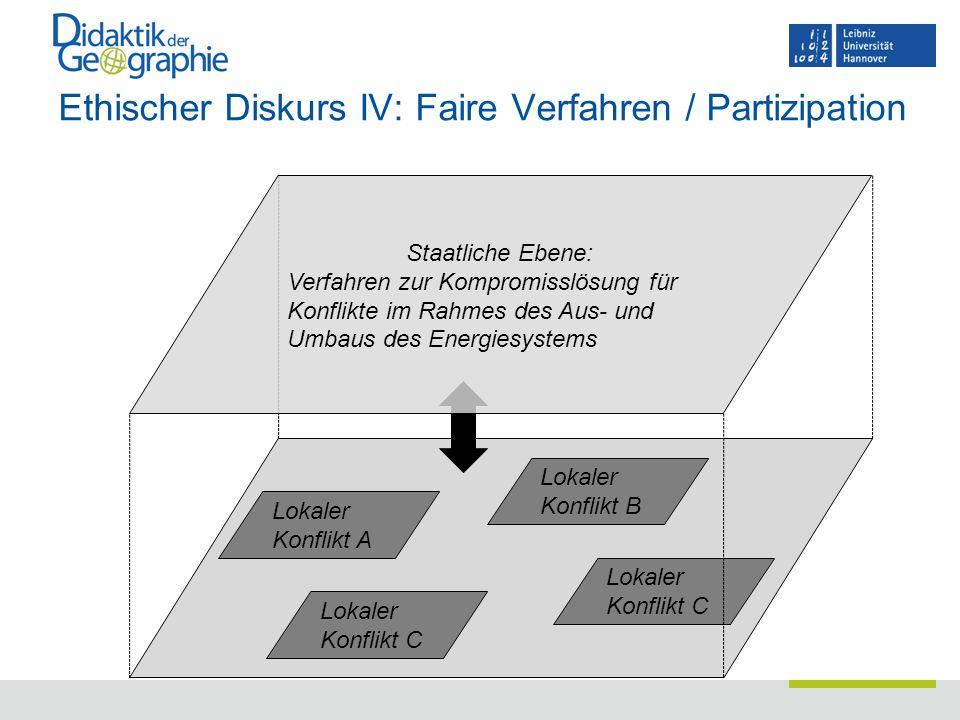 Ethischer Diskurs IV: Faire Verfahren / Partizipation