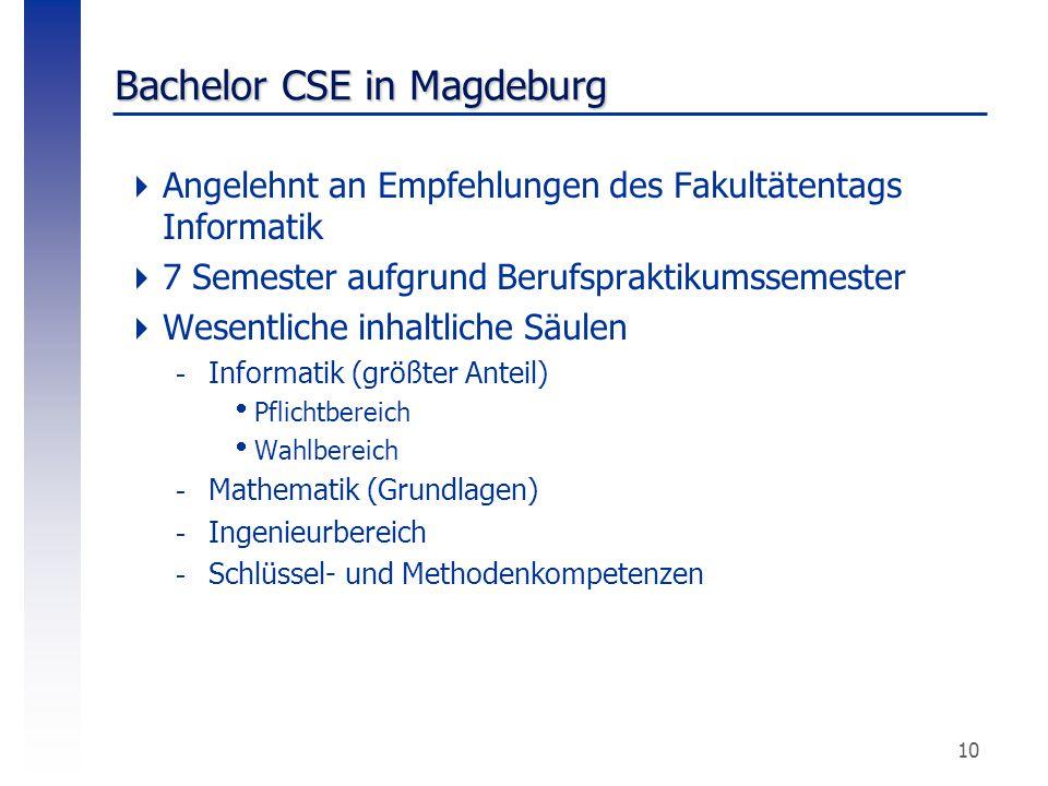 Bachelor CSE in Magdeburg