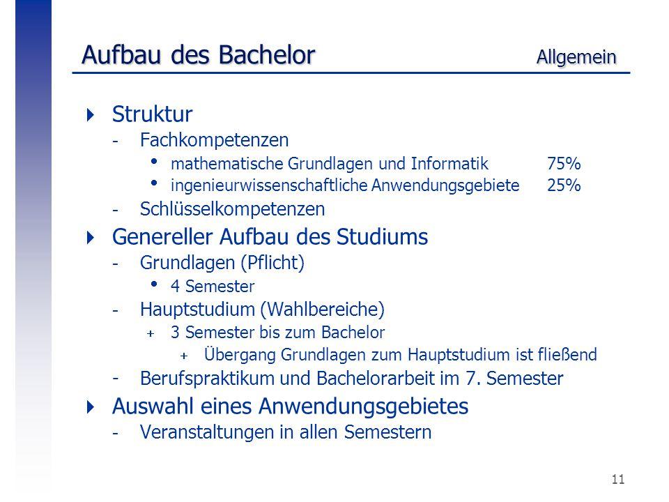 Aufbau des Bachelor Allgemein