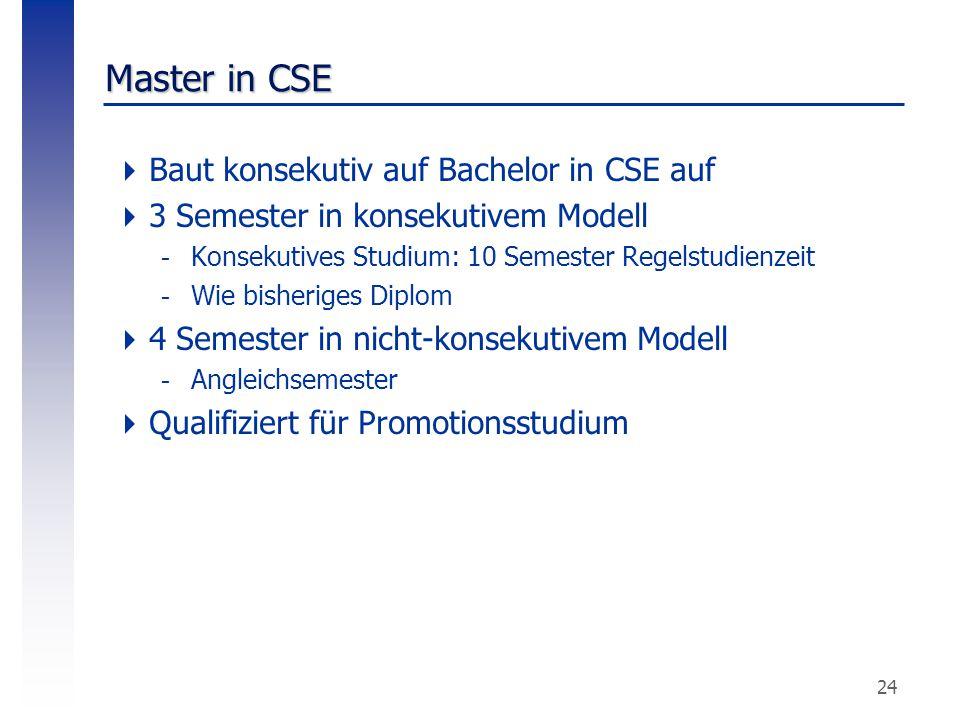 Master in CSE Baut konsekutiv auf Bachelor in CSE auf
