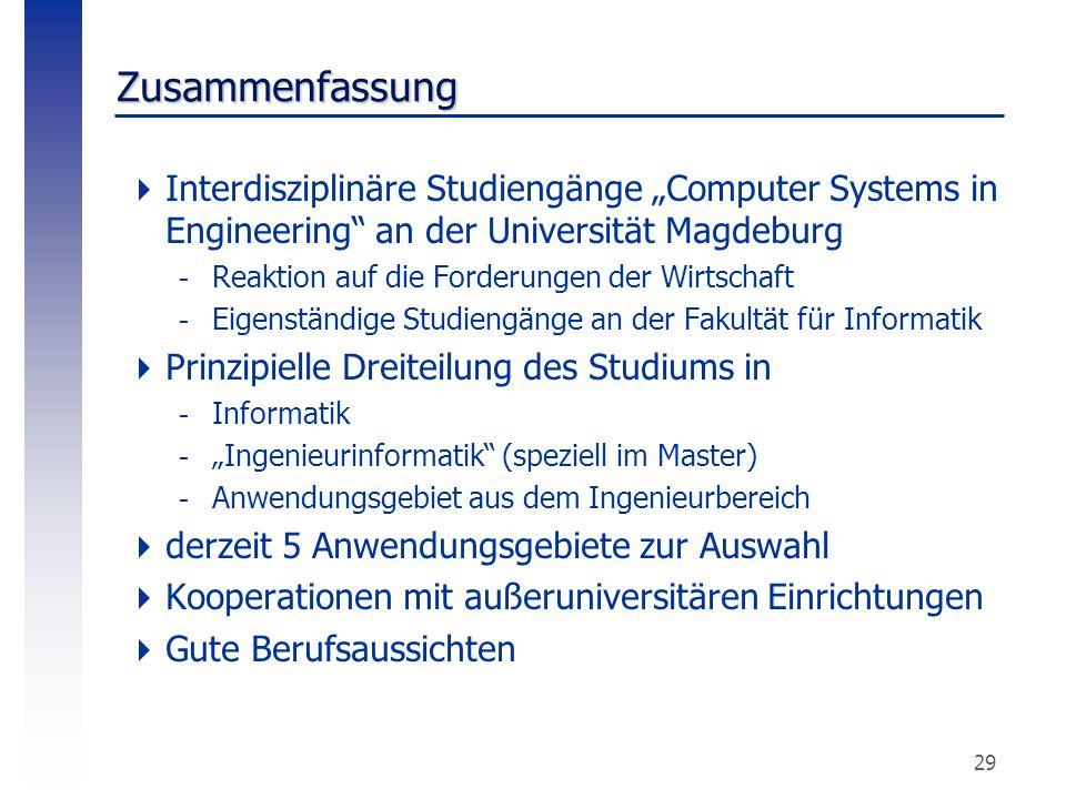 """Zusammenfassung Interdisziplinäre Studiengänge """"Computer Systems in Engineering an der Universität Magdeburg."""