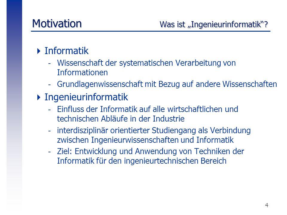 """Motivation Was ist """"Ingenieurinformatik"""