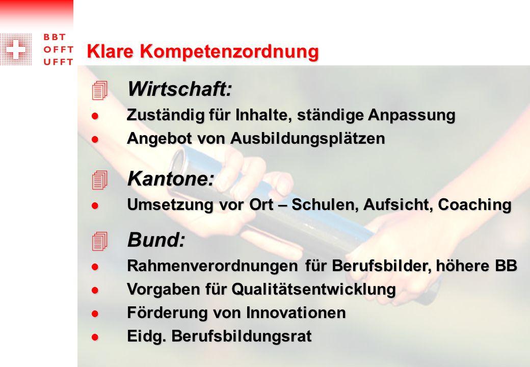 Wirtschaft: Kantone: Bund: Klare Kompetenzordnung