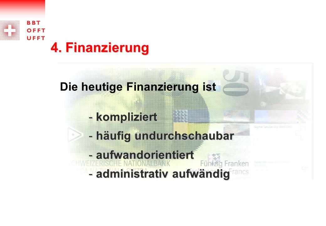 4. Finanzierung Die heutige Finanzierung ist kompliziert