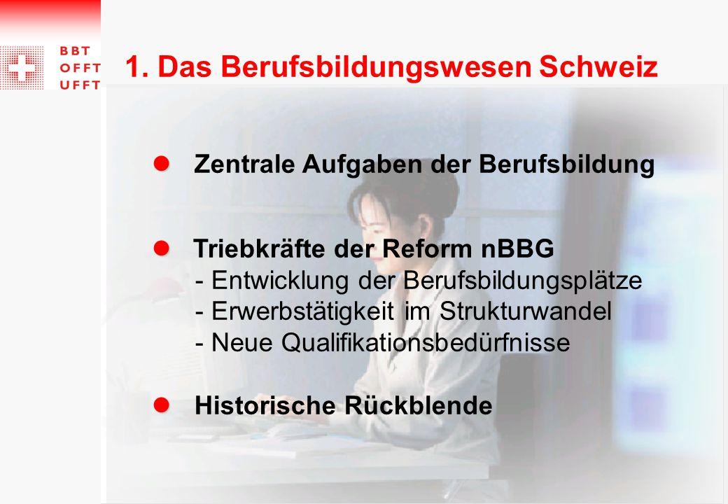 1. Das Berufsbildungswesen Schweiz