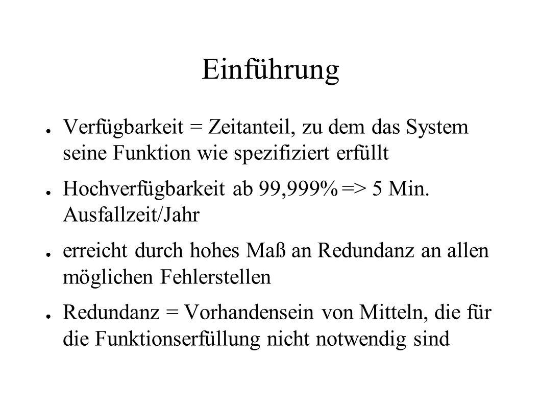 Einführung Verfügbarkeit = Zeitanteil, zu dem das System seine Funktion wie spezifiziert erfüllt.