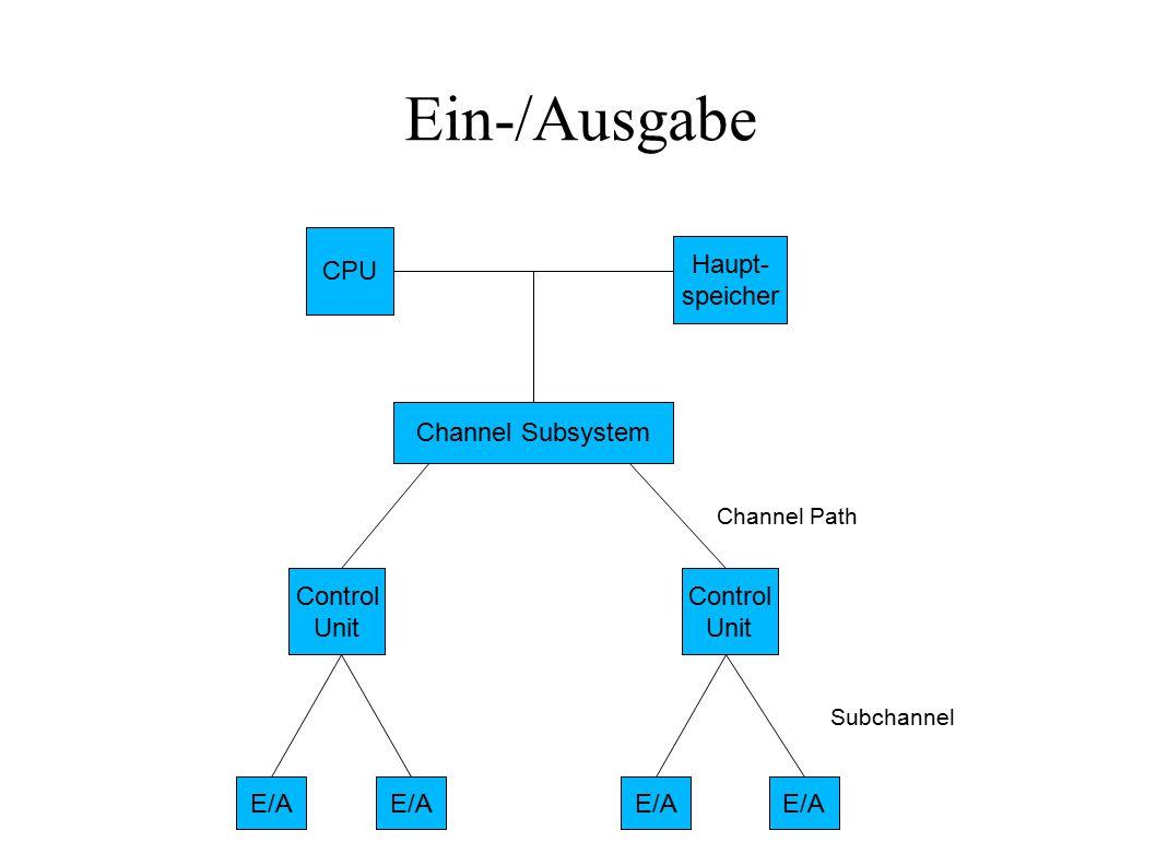 Ein-/Ausgabe CPU Haupt- speicher Channel Subsystem Control Unit
