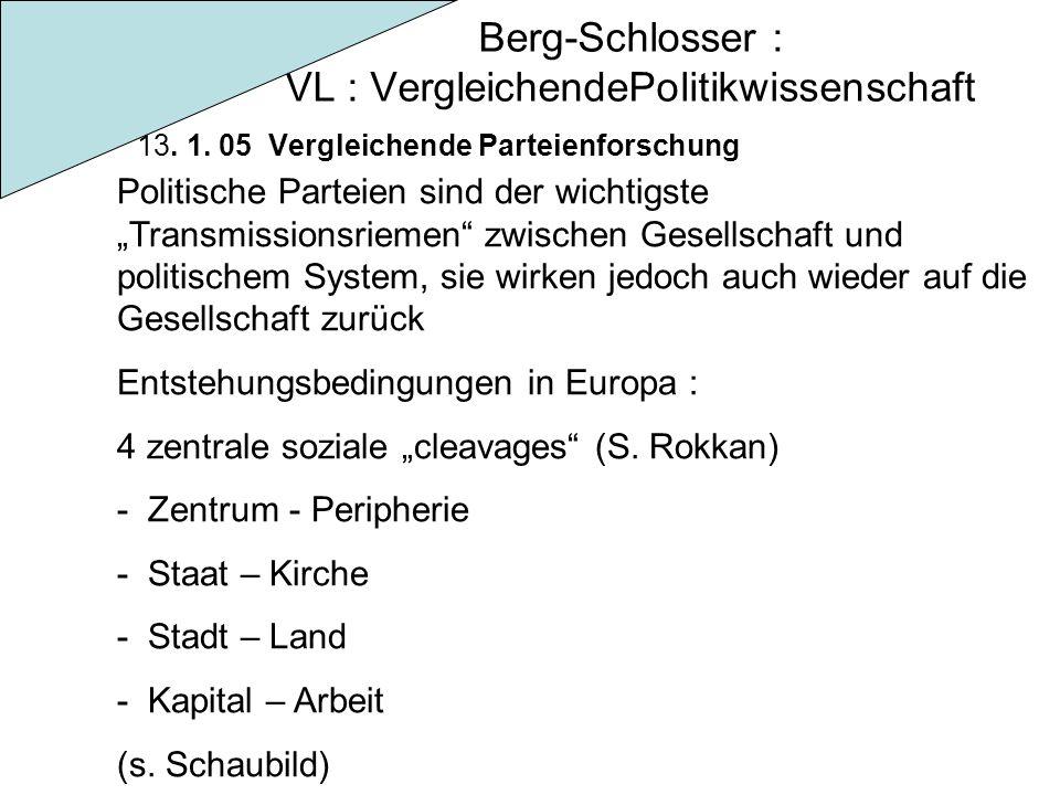 Berg-Schlosser : VL : VergleichendePolitikwissenschaft