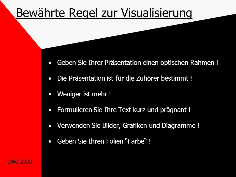 Bewährte Regel zur Visualisierung