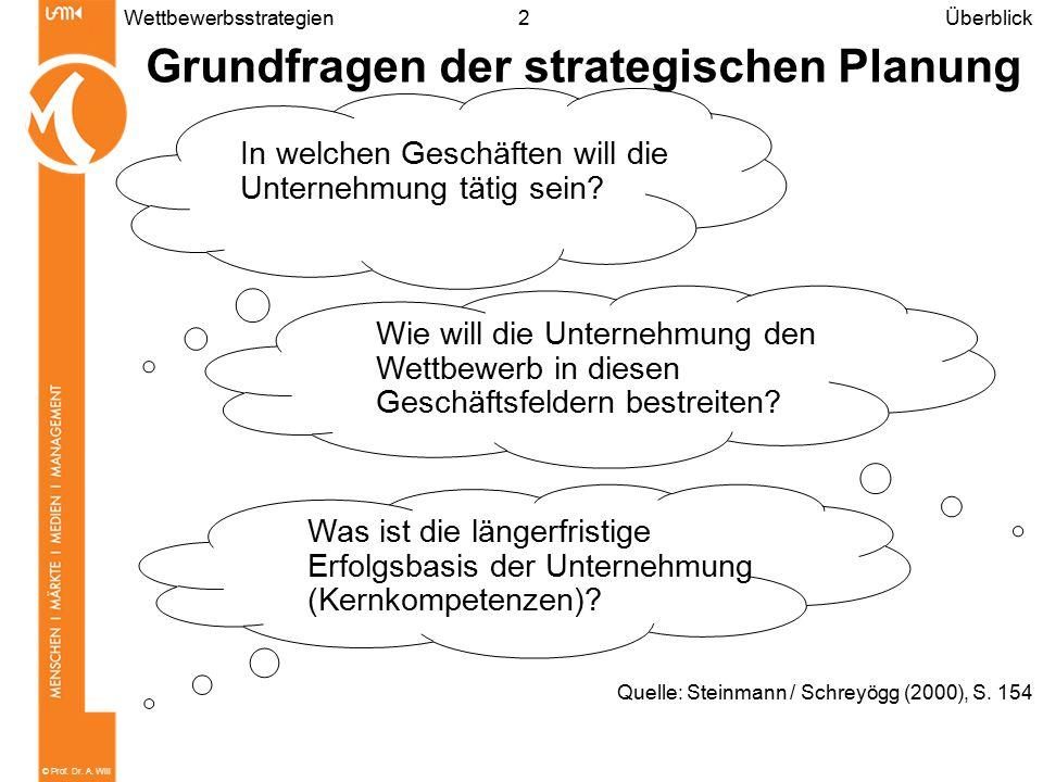 Grundfragen der strategischen Planung