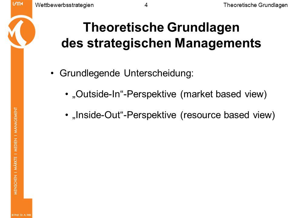 Theoretische Grundlagen des strategischen Managements