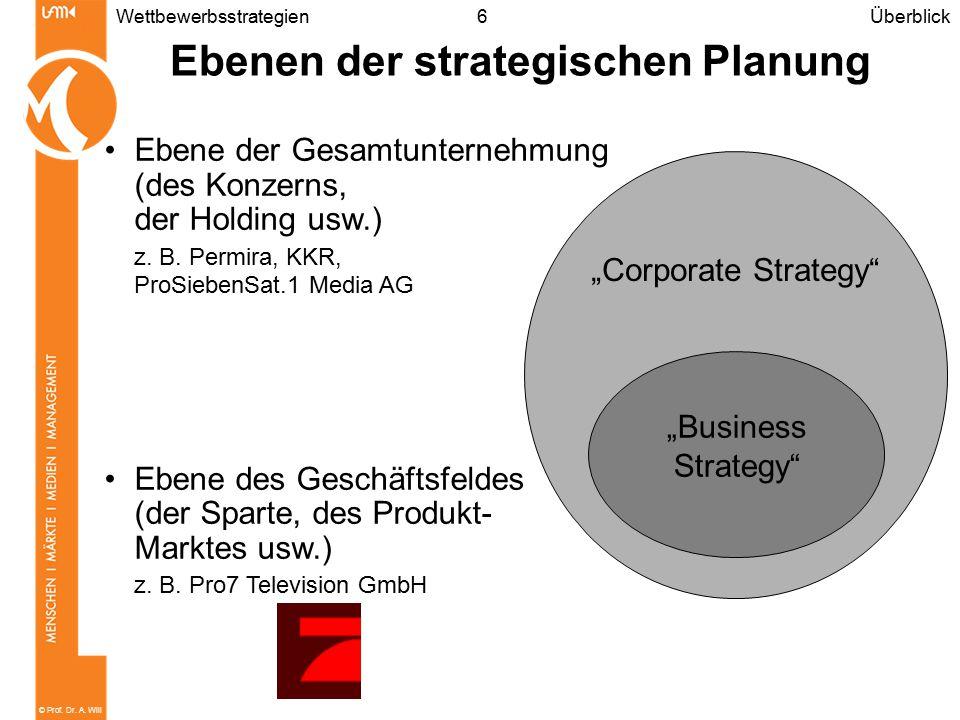 Ebenen der strategischen Planung