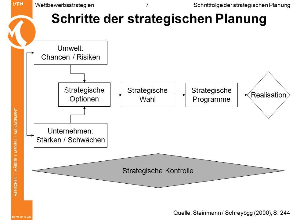 Schritte der strategischen Planung