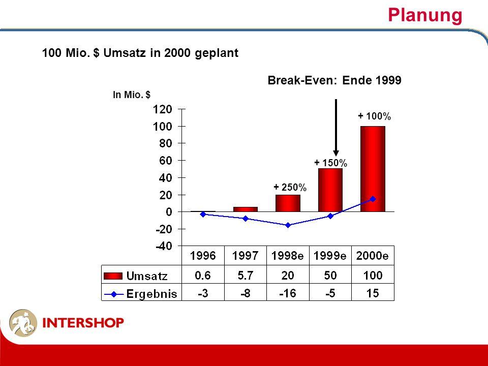Planung 100 Mio. $ Umsatz in 2000 geplant Break-Even: Ende 1999