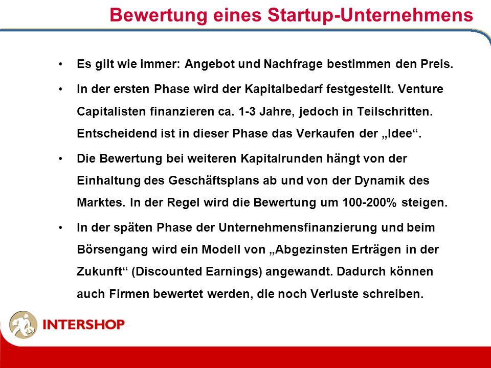 Bewertung eines Startup-Unternehmens