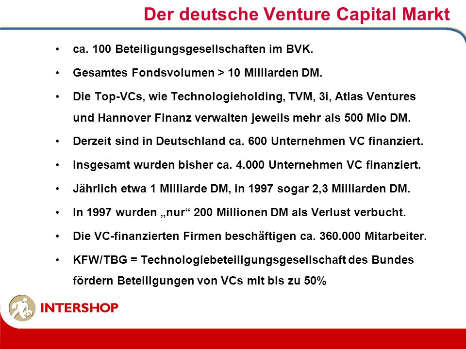 Der deutsche Venture Capital Markt