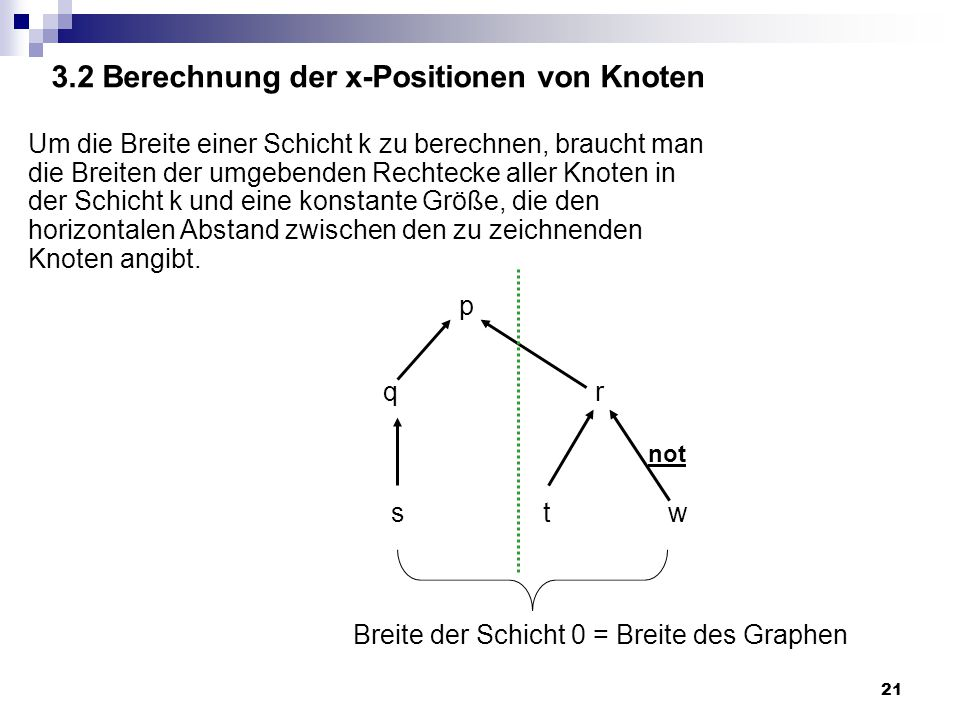 3.2 Berechnung der x-Positionen von Knoten