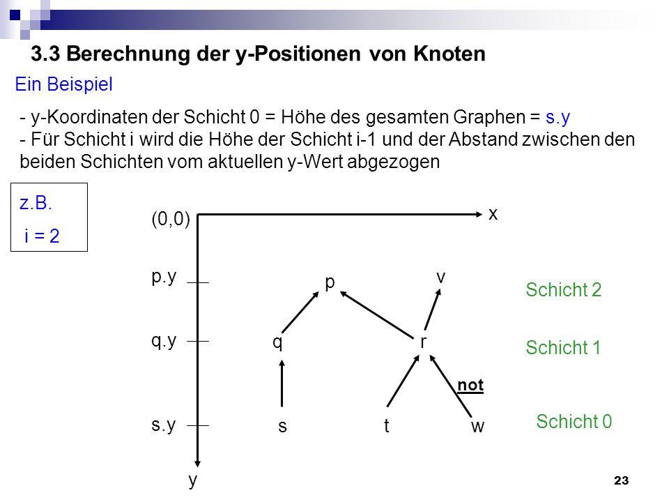 3.3 Berechnung der y-Positionen von Knoten