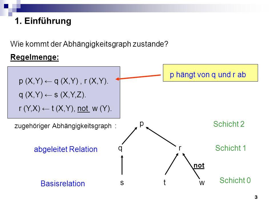 1. Einführung Wie kommt der Abhängigkeitsgraph zustande Regelmenge: