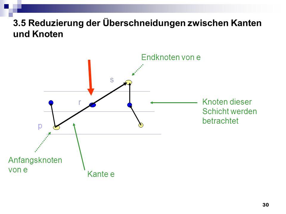 3.5 Reduzierung der Überschneidungen zwischen Kanten und Knoten
