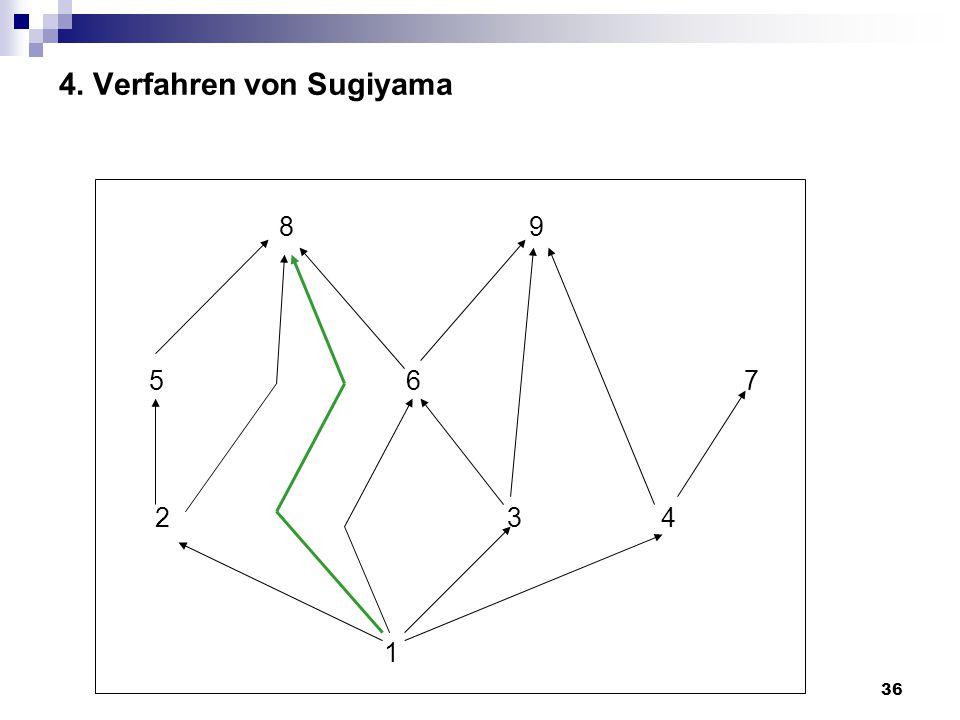 4. Verfahren von Sugiyama
