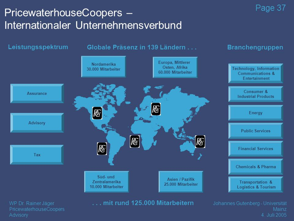 PricewaterhouseCoopers – Internationaler Unternehmensverbund