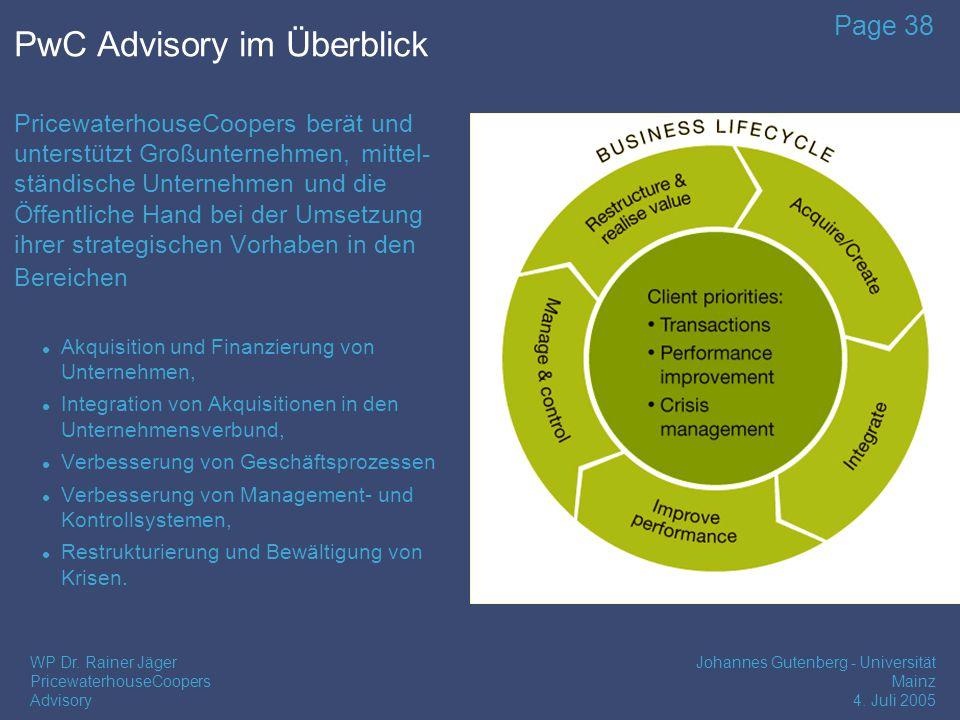 PwC Advisory im Überblick