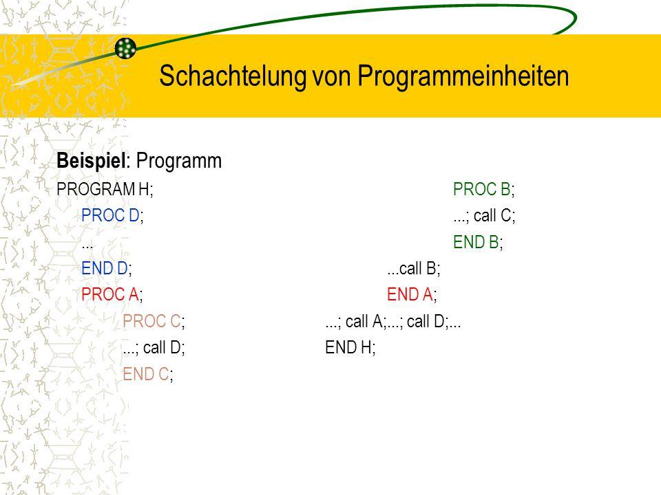 Schachtelung von Programmeinheiten