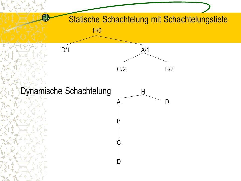 Statische Schachtelung mit Schachtelungstiefe