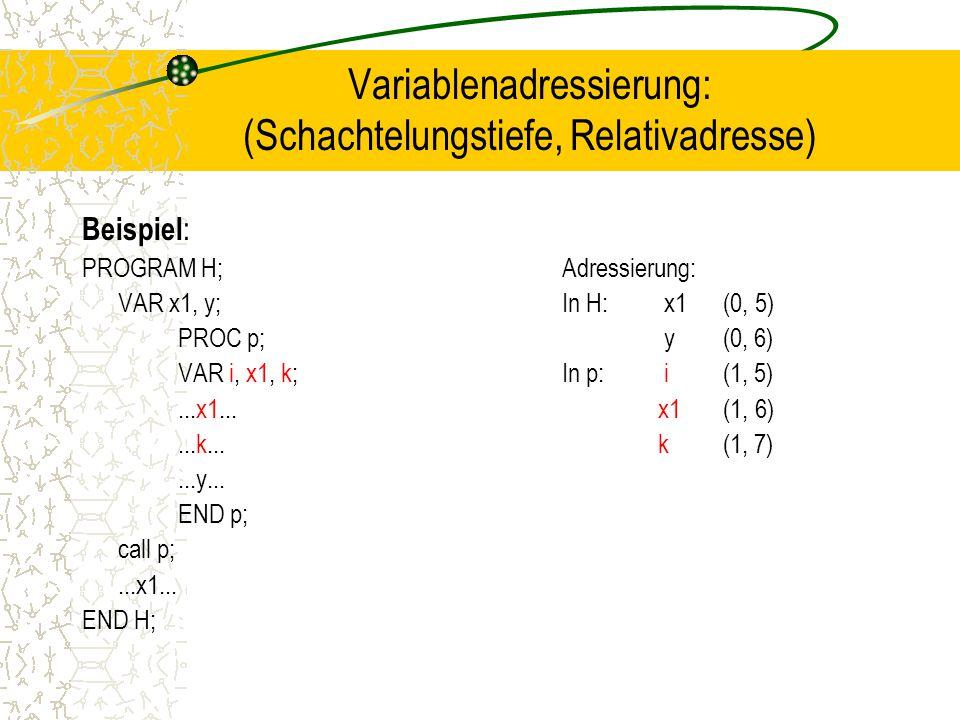Variablenadressierung: (Schachtelungstiefe, Relativadresse)
