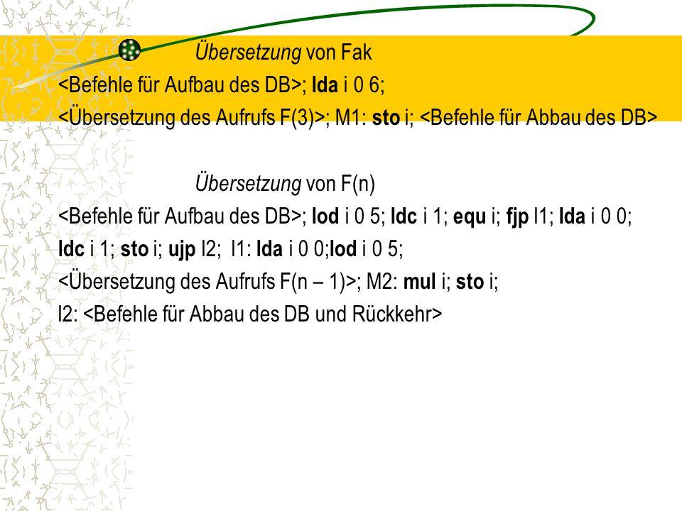 Übersetzung von Fak <Befehle für Aufbau des DB>; lda i 0 6; <Übersetzung des Aufrufs F(3)>; M1: sto i; <Befehle für Abbau des DB> Übersetzung von F(n) <Befehle für Aufbau des DB>; lod i 0 5; ldc i 1; equ i; fjp l1; lda i 0 0; ldc i 1; sto i; ujp l2; l1: lda i 0 0;lod i 0 5; <Übersetzung des Aufrufs F(n – 1)>; M2: mul i; sto i; l2: <Befehle für Abbau des DB und Rückkehr>